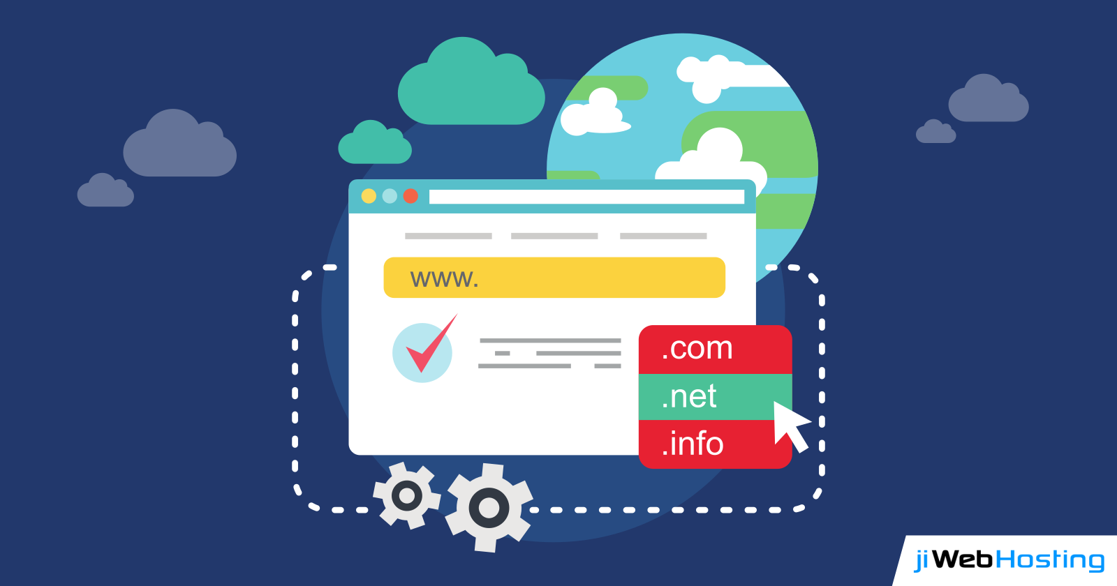 Why Having Your Domain Name Registration Done is Important?