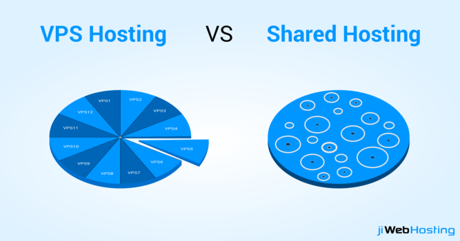 Why VPS Hosting is Better Than Shared Hosting?