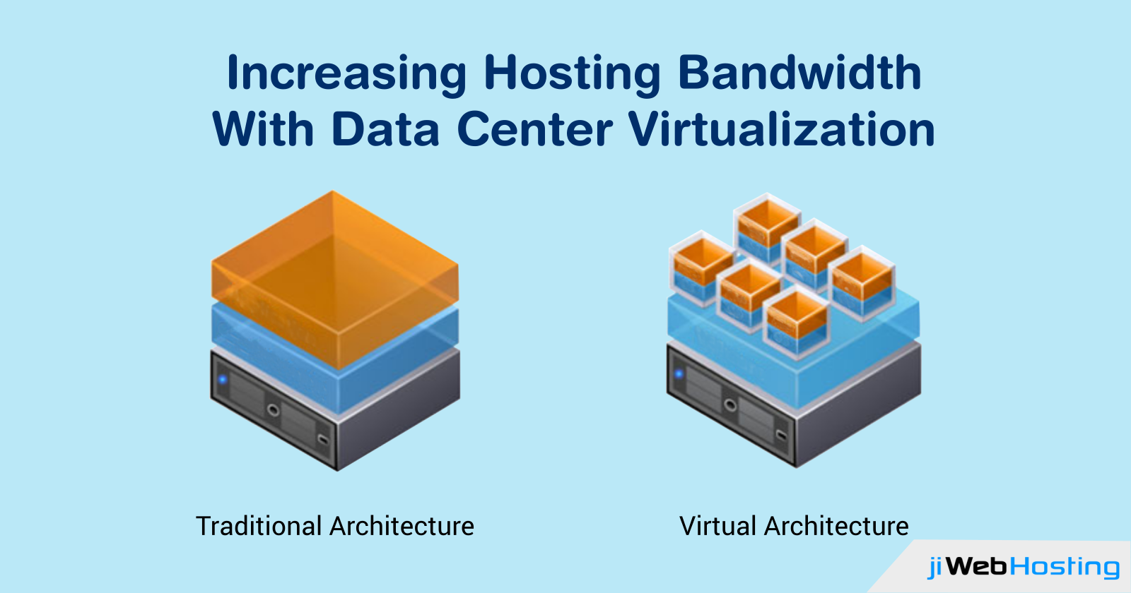 Increasing Hosting Bandwidth by Employing Data Center Virtualization Techniques at Servers