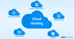 How to find the Right Cloud Hosting for your App?